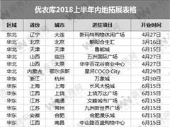 优衣库上半年内地新开32家门店 联名UT推动中国市场业绩增长