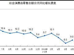 统计局:上半年社会消费品零售总额18万亿 同比增长9.4%