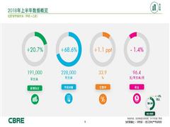 2018年上半年武汉网红品牌加速拓展 新兴业态活跃进驻