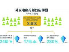 2018中国零售趋势半年报:线上线下融合加速、社交电商打破消费边界