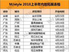MJstyle上半年内地新开36家门店 日本首店开启全球化战略