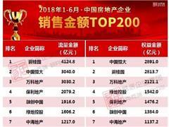 2018上半年地产成绩单:保利超越融创 碧桂园破4000亿