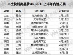 中国本土快时尚品牌UR上半年开店13家 旗下ACC等加速扩张