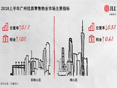 2018上半年广州新增5座Mall 盒马鲜生、超级物种首进羊城