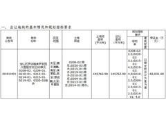 上海41亿新推宝山14.58万�O商住办地块 有多项自持规定