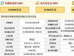 步步高19.58亿竞得长沙红星商圈商住地 自持商业不低于68%