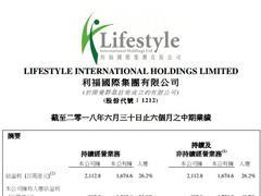 利福国际上半年纯利跌48.7% 铜锣湾崇光收入增长20.1%