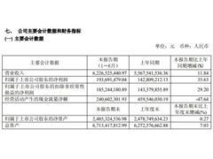 家家悦上半年净利同比增长35.63%至1.94亿 山东新增37家门店