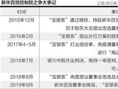 宝银系分红方案再遭否 新华百货控制权之争三年焦灼