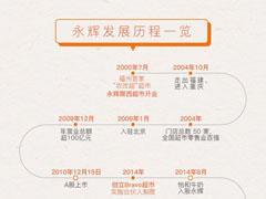 永辉开出第1000家店 超级物种北京中关村店正式开业