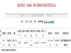 贵阳广晟鑫德地产云岩三马片区再拿地 总价逾16亿元