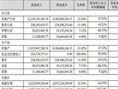 泰禾集团上半年营收126.88亿 租金及托管收入大幅增长