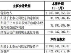 """商业地产业务""""不给力"""" 东百集团2018上半年净利下降62.87%"""