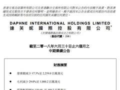 达芙妮上半年亏损4.93亿港元 核心品牌关闭394 家直营店