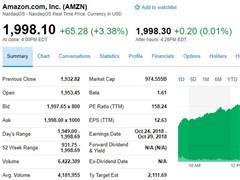 亚马逊市值超9700亿美元 有望成第二家万亿美元市值美企