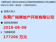8月东莞进入供地高峰期 嘉华集团17.7亿元摘下茶山商住地