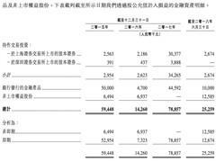 """海底捞超50倍PE发行 除了火锅店它还有另一门""""赚钱""""生意"""