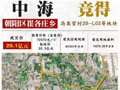 北京土地市场三宗地揽金47.9亿 中海29.1亿落子朝阳