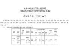 桂林临桂万达广场选址曝光!宗地面积超5万�O
