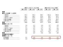 海底捞通过港交所上市聆讯 上半年营收增长54.4%至73.43亿
