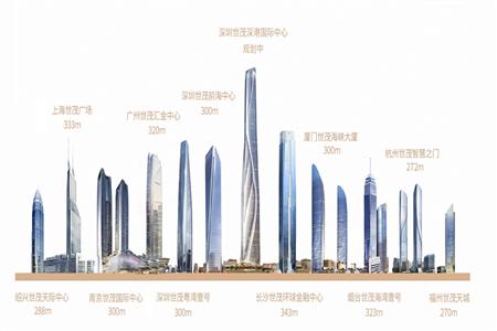 """世茂首入珠海 将打造近97万㎡""""商旅文""""城市综合体"""