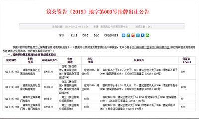商地快讯 | 贵阳清镇市上线6.77万方商住用地