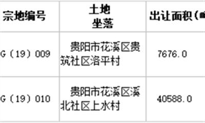 商地快讯|今日贵阳花溪区三宗商住地集中供应