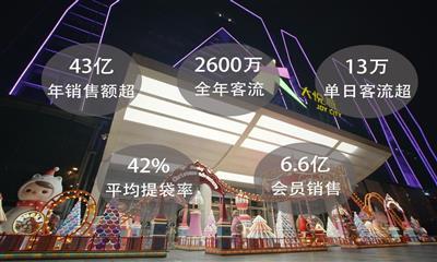 西单大悦城:从关注增长到聚焦价值