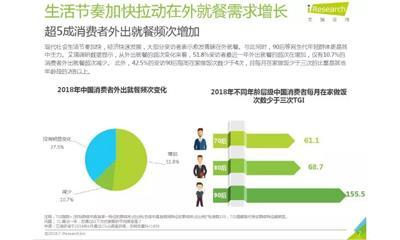 中国产业进化论:餐饮在猛进、零售在挣扎