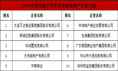 2019中国房地产百强企业榜单发布 渝派房企表现亮眼