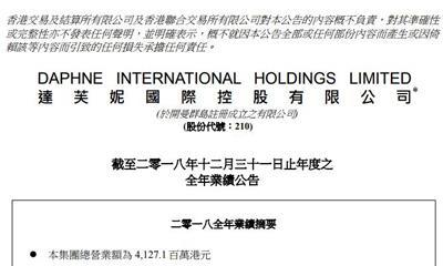 达芙妮2018年股东应占亏损9.94亿港元 净关闭1016个销售点