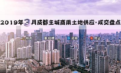 3月成都商业用地市场活跃 共计出让9宗商业用地