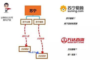 2月全国商业地产十大事件:苏宁收购万达百货 广百收购广州友谊