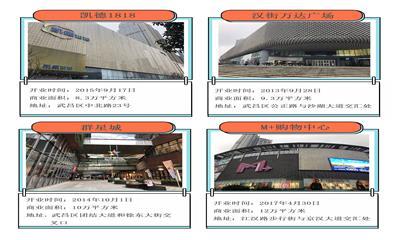 """暖心测评丨武汉购物中心可以""""拎娃入住""""的母婴室"""