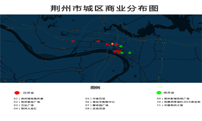 荆州大调查:690万人撑起千亿零售额 万达等巨头已入场