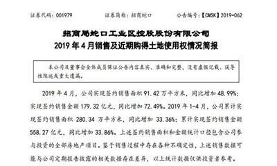 招商蛇口前四月销售额同比增加33.86%至558.27亿  完成全年目标的28%