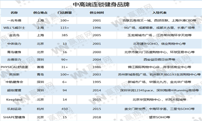 http://news.winshang.com/member/news/2019/7/19/20197191035427496927_1.png