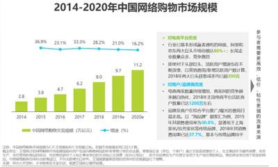 艾瑞咨询:2019年中国社交电商行业研究报告