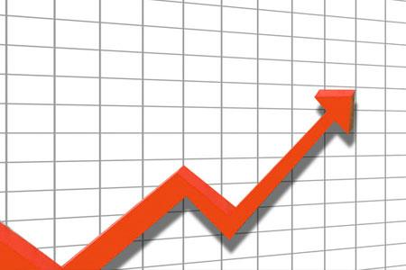 2019年度广东省21市社会消费品零售总额42664.46亿 同比增长8.0%
