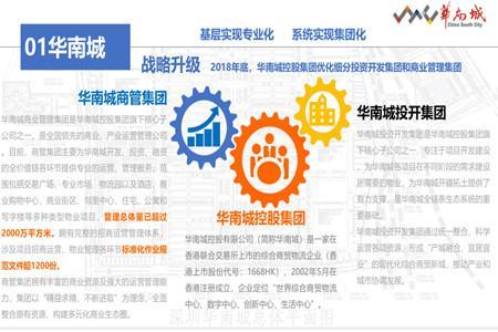 携手共进 互利共赢 西安华南城寻求西北五省商业合作伙伴