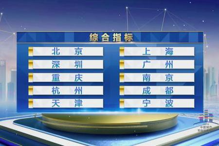 《2019中国城市营商环境报告》发布 重庆排名第五