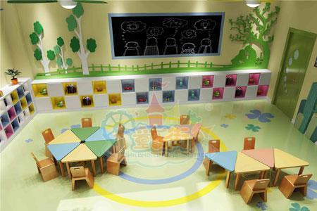儿童教育空间设计要考虑五大要素
