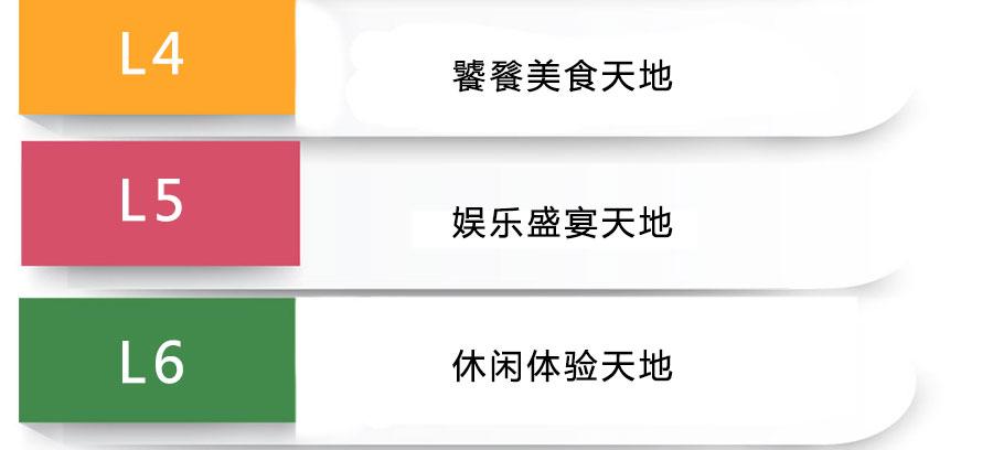 家汇v项目项目美食广场培训学校简介赣州图片